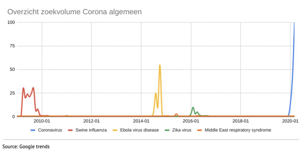 Corona-Webprof