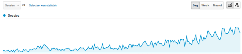 website-check-chart-webprof